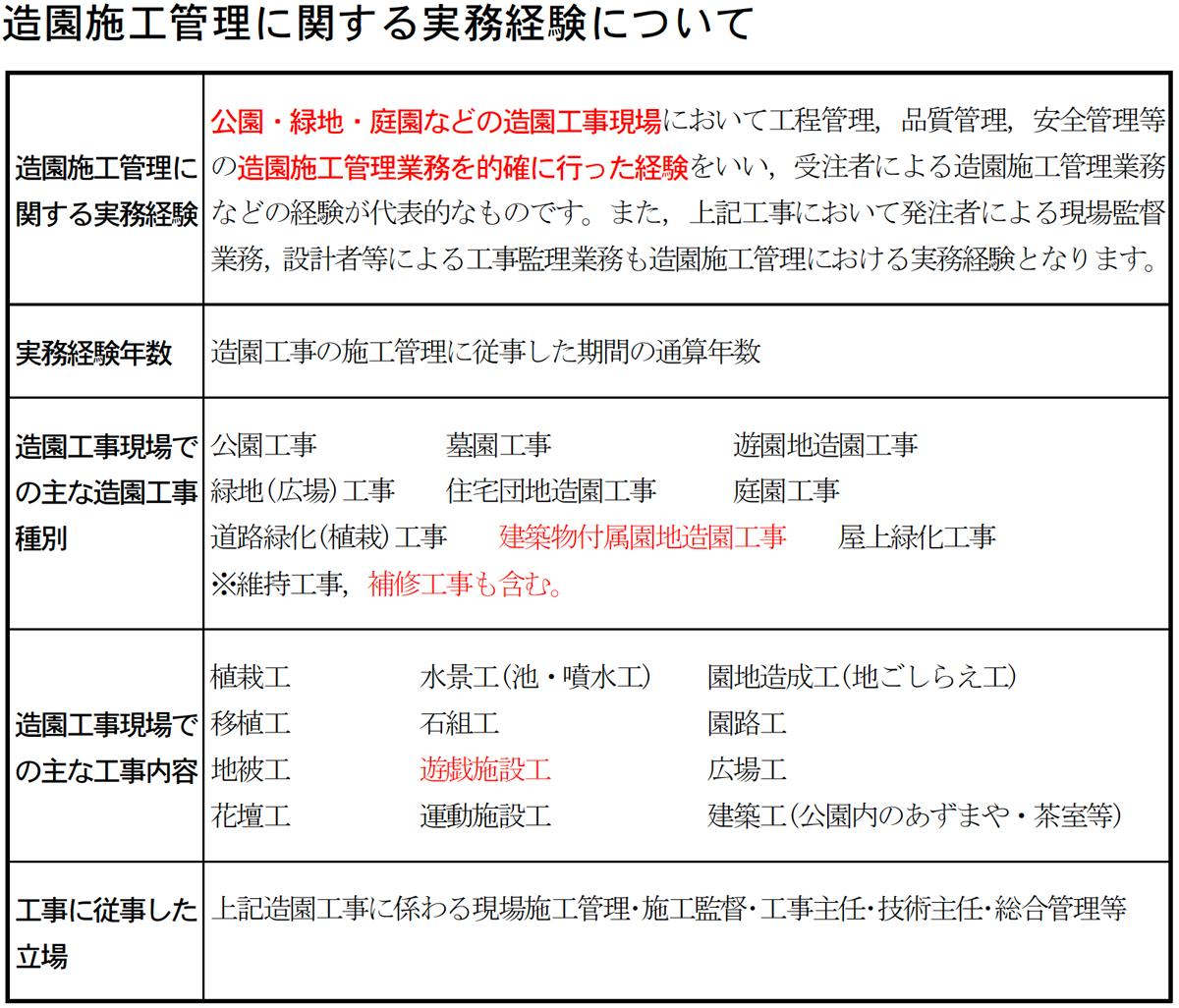 技士 合格 2 発表 施工 管理 土木 級